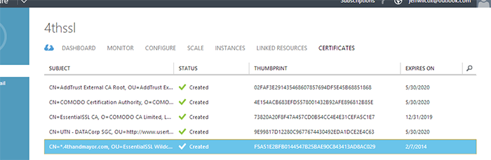 Viewing the certificates associated with a cloud service. This includes the certificate chain with intermediate certs.
