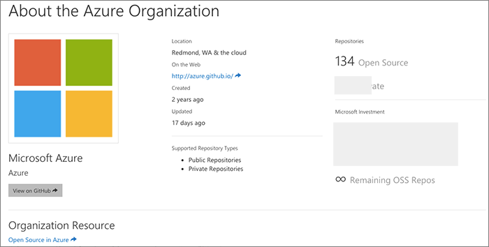 From 20 to 2,000 engineers on GitHub: Azure, GitHub and our