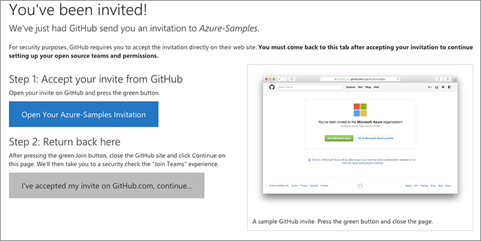 The manual invitation process helps the user understand that they need to go to GitHub, accept the invitation, and then come back to the portal.